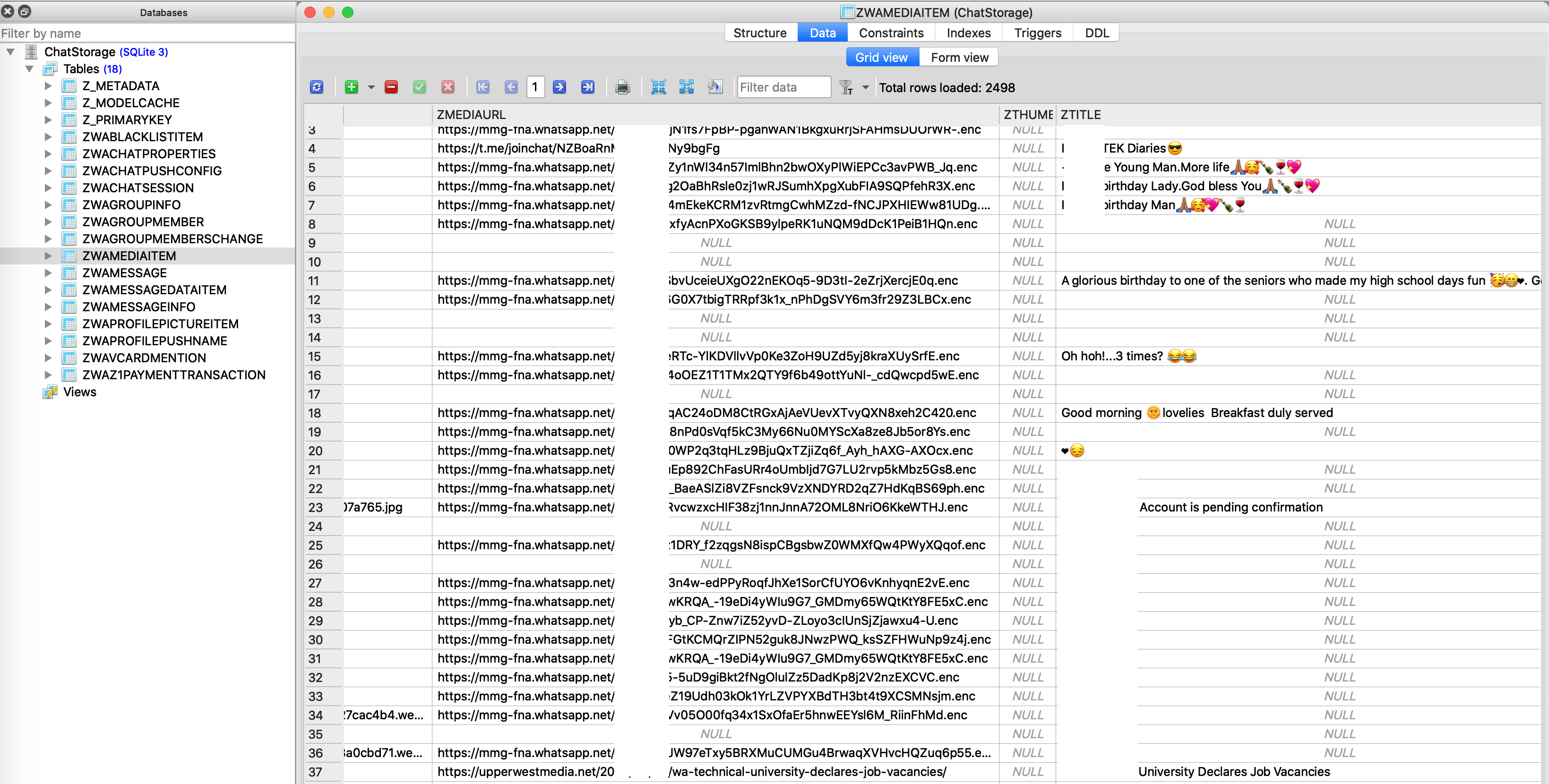 Links to Encrypted Shared or Received Images/Documents